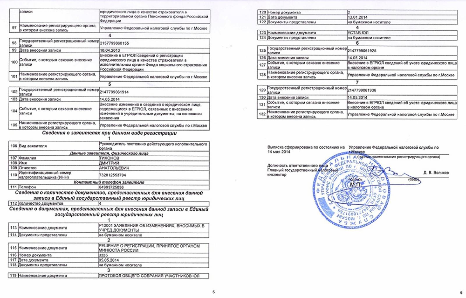 Как сделать выписка из единого государственного реестра юридических лиц
